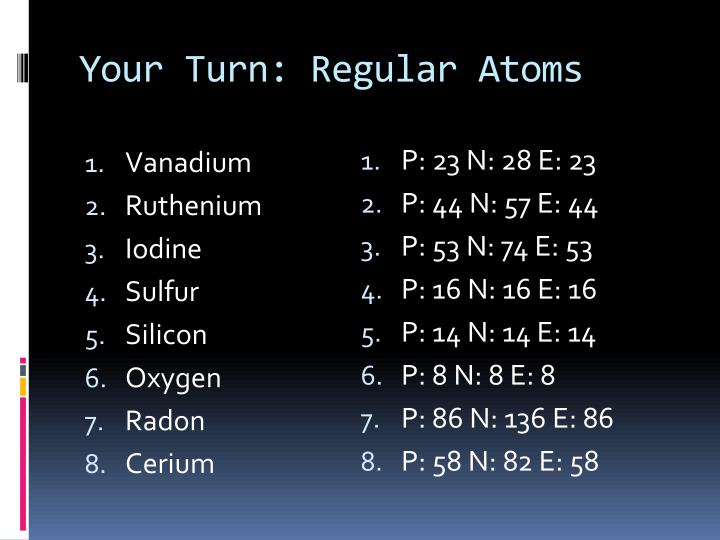 Your Turn: Regular Atoms