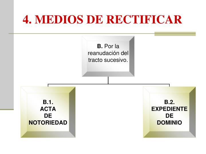 4. MEDIOS DE RECTIFICAR