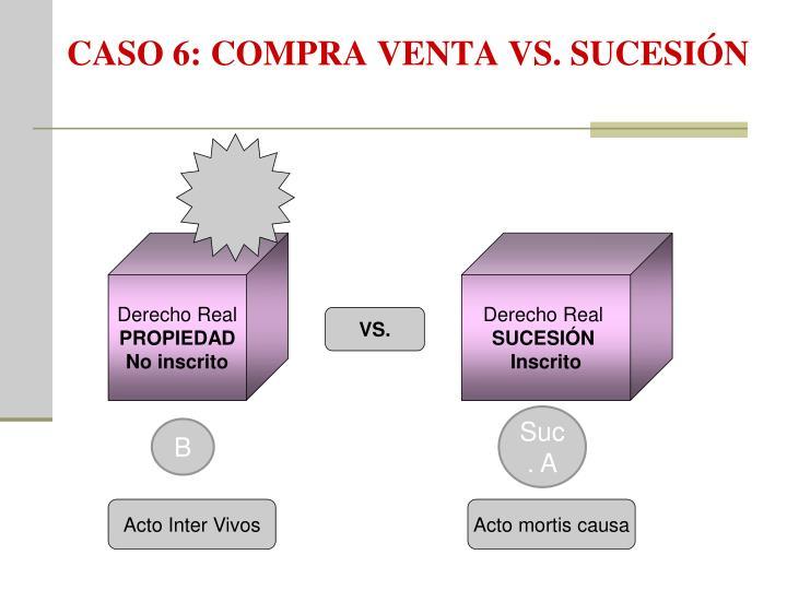CASO 6: COMPRA VENTA VS. SUCESIÓN