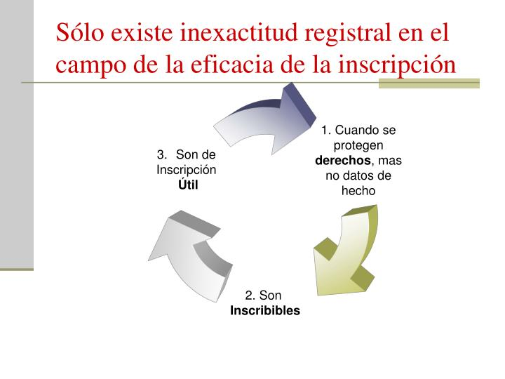 Sólo existe inexactitud registral en el campo de la eficacia de la inscripción