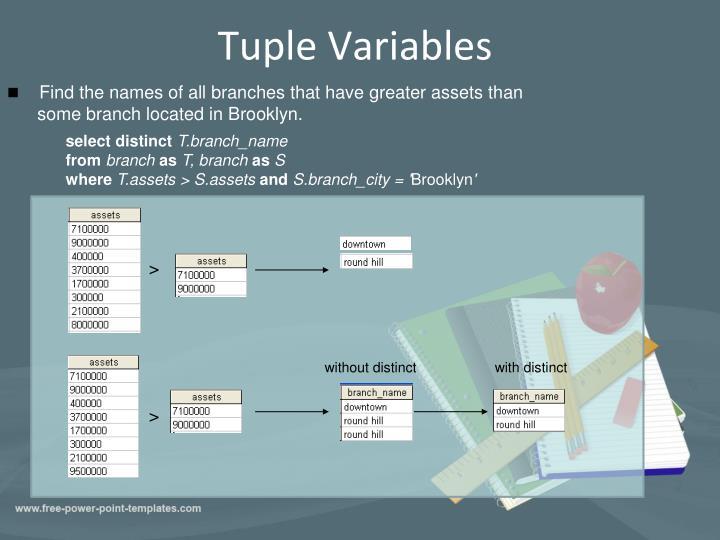 Tuple