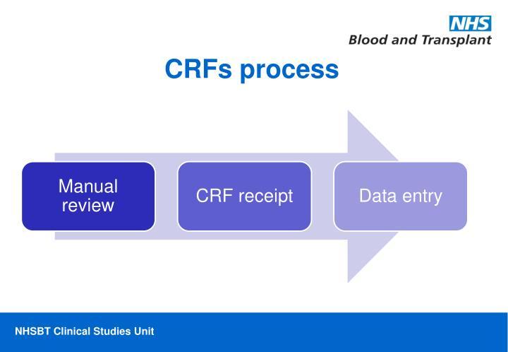 CRFs process