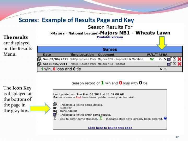 Scores:  Example of Results Page and Key