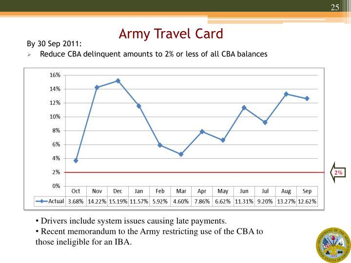 Army Travel