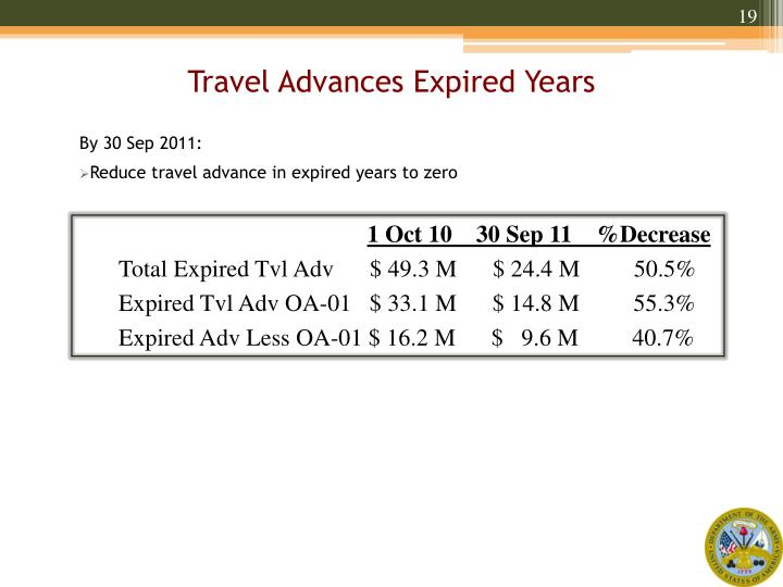 Travel Advances Expired Years