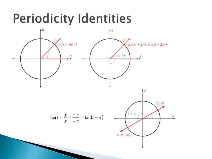 Periodicity Identities