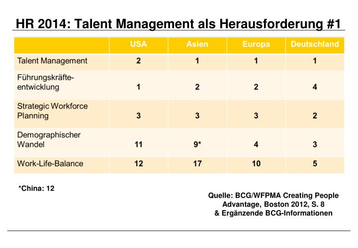 HR 2014: Talent Management als Herausforderung #1