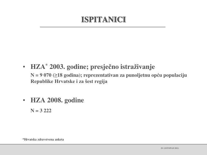 ISPITANICI