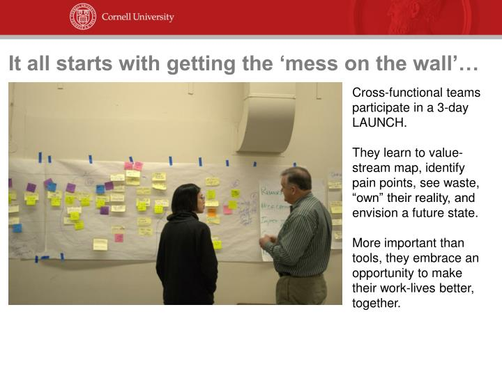 It all starts with getting the 'mess on the wall'…