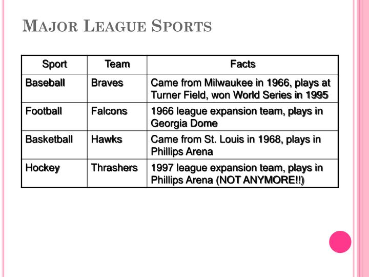 Major League Sports