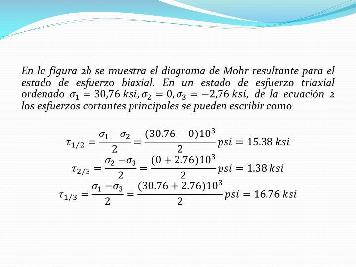 En la figura 2b se muestra el diagrama de Mohr resultante para el estado de esfuerzo biaxial. En un estado de esfuerzo triaxial ordenado