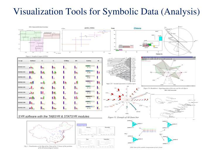 Visualization Tools for Symbolic Data (Analysis)
