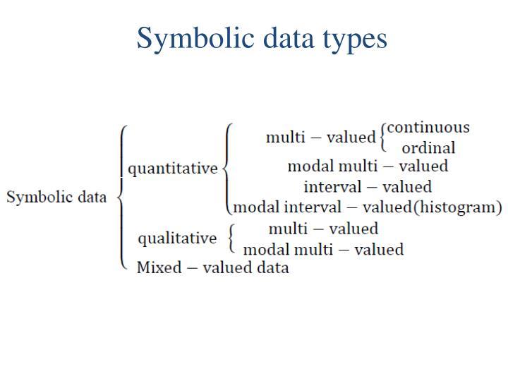 Symbolic data types