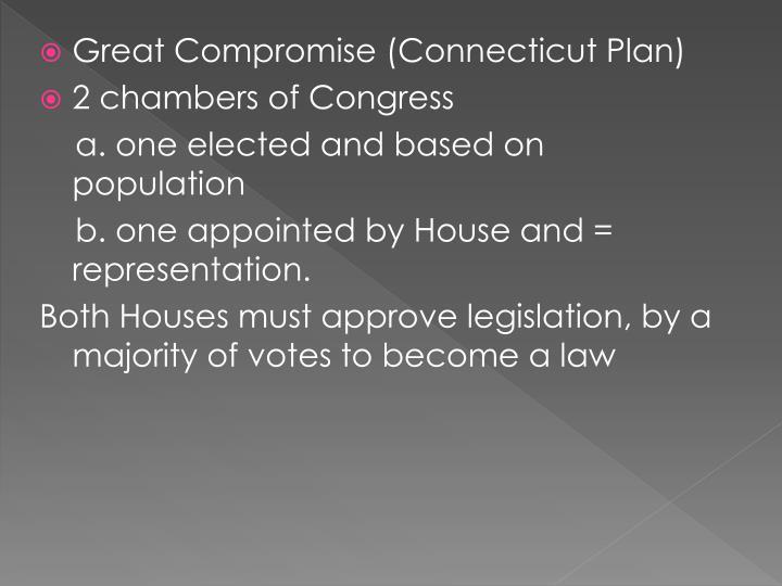 Great Compromise (Connecticut Plan)