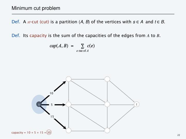 Minimum cut problem