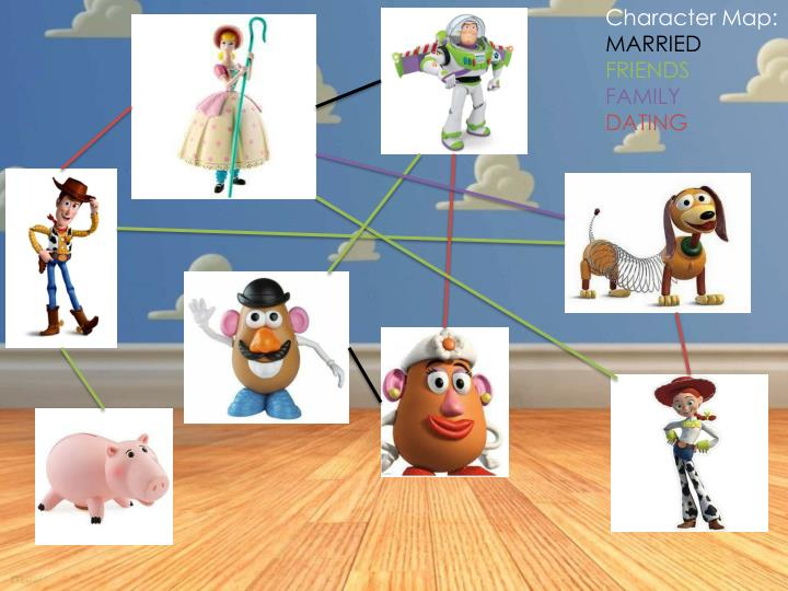 Character Map: