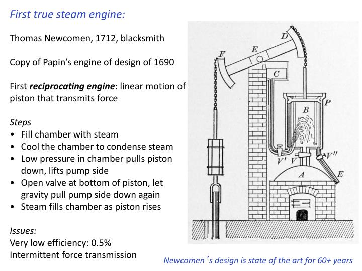 First true steam engine: