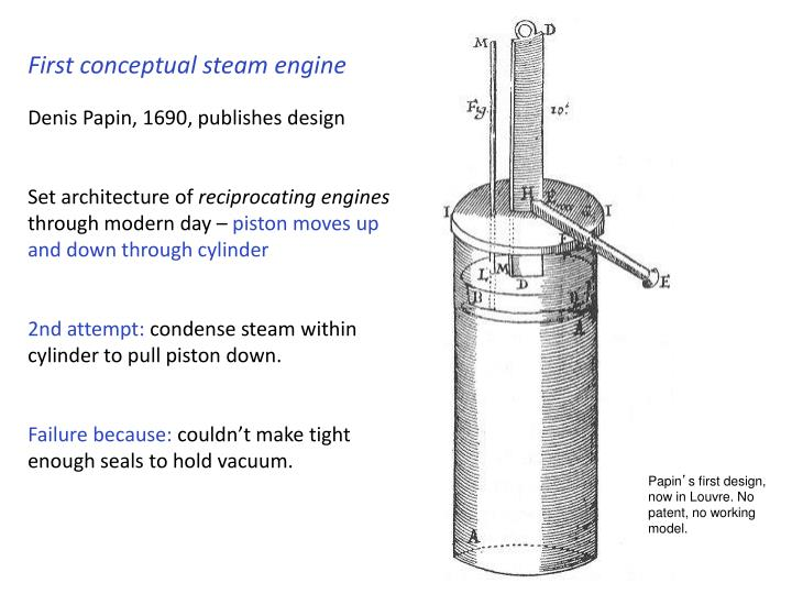 First conceptual steam engine