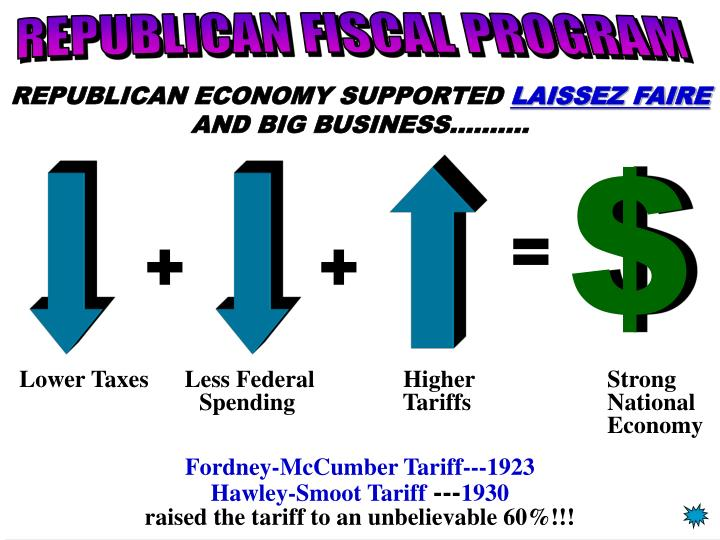 REPUBLICAN FISCAL PROGRAM