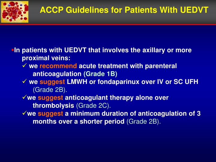 ACCP Guidelines for