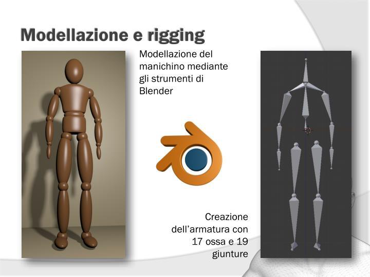 Modellazione e