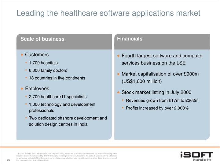 Leading the healthcare software applications market