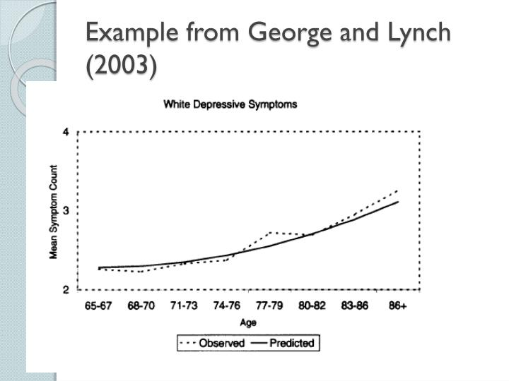 Example from George and Lynch (2003)