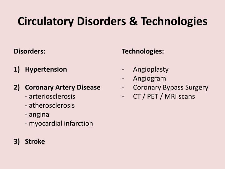 Circulatory disorders technologies