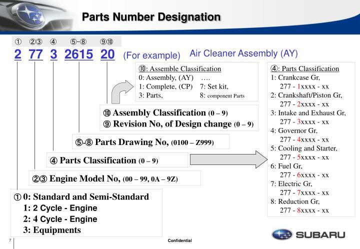 Parts Number Designation