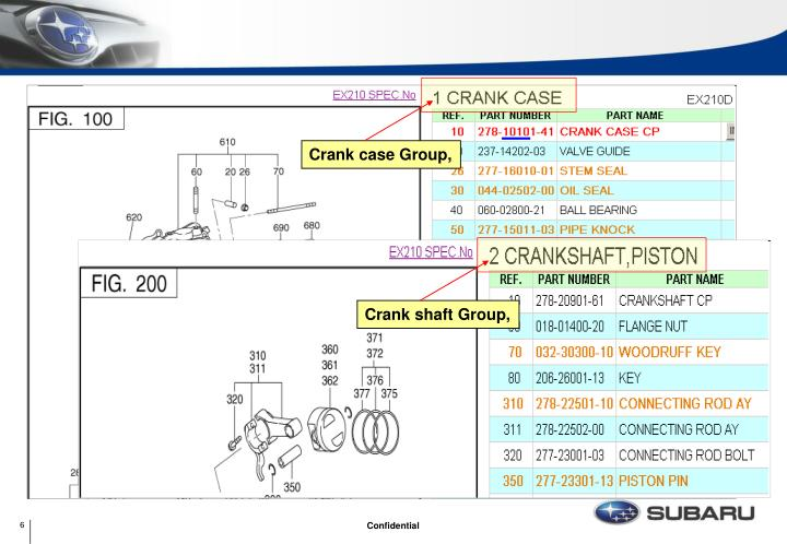 Crank case Group,