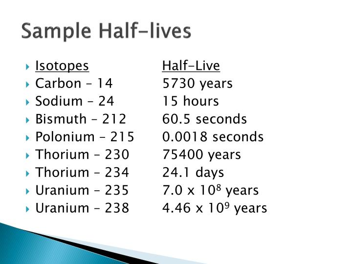 Sample Half-lives