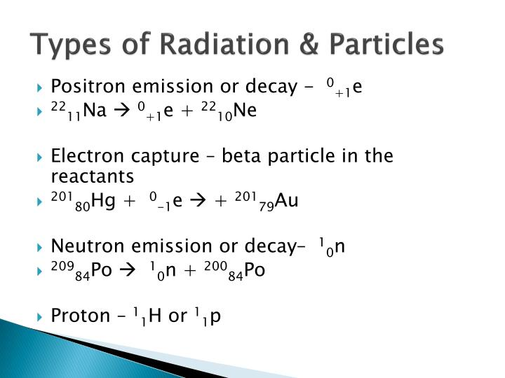 Types of Radiation & Particles