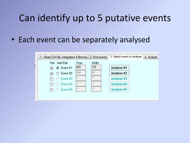 Can identify up to 5 putative events