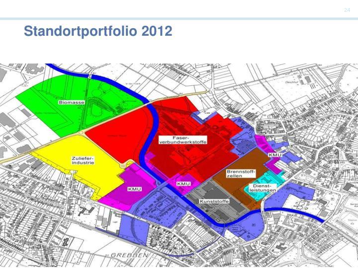 Standortportfolio 2012