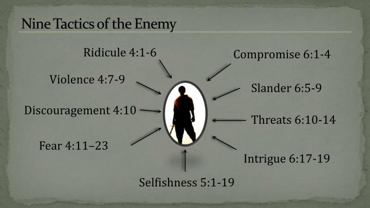 Nine t actics of the enemy