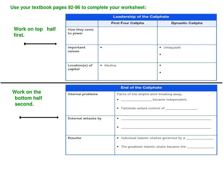 Use your textbook pages 92-96 to complete your worksheet: