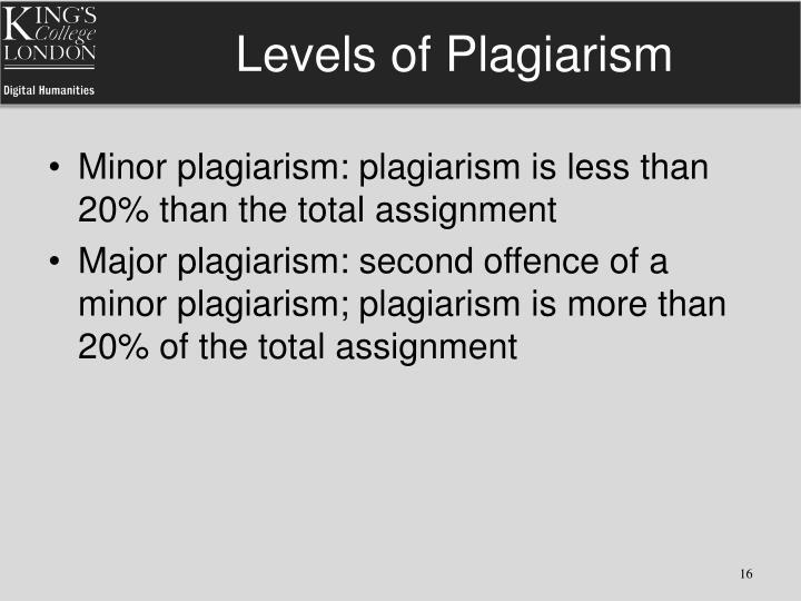 Levels of Plagiarism