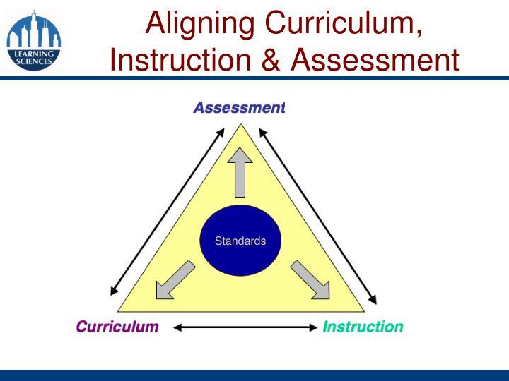 Aligning Curriculum,