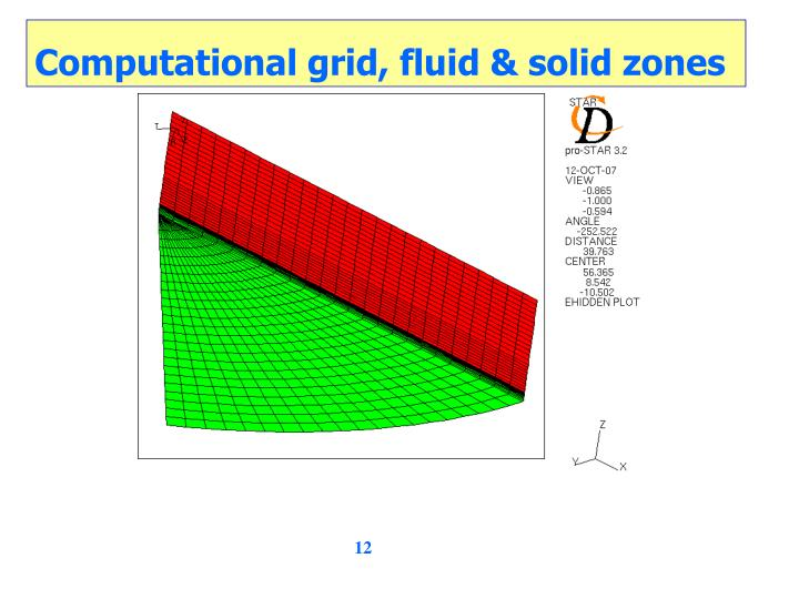 Computational grid, fluid & solid zones
