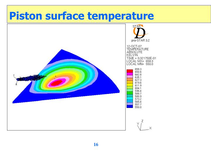 Piston surface temperature