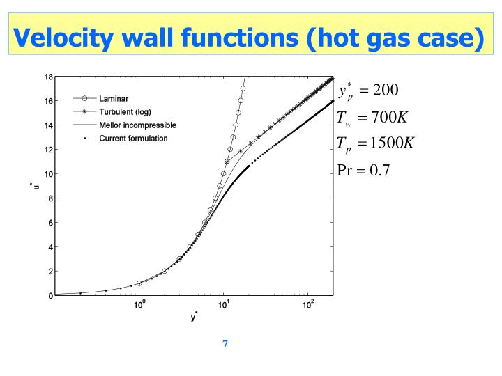 Velocity wall functions (hot gas case)