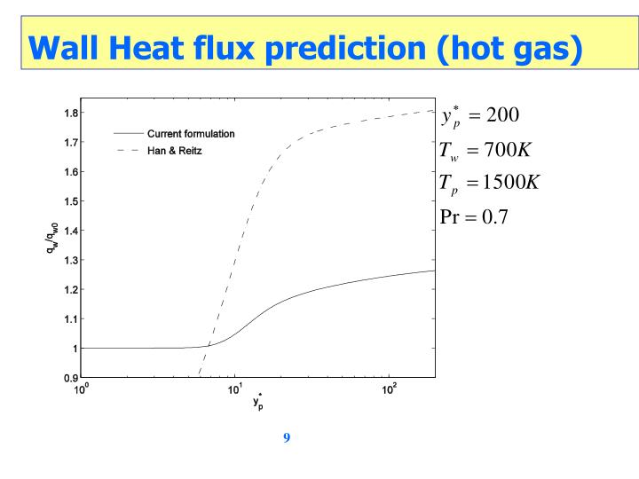 Wall Heat flux prediction (hot gas)