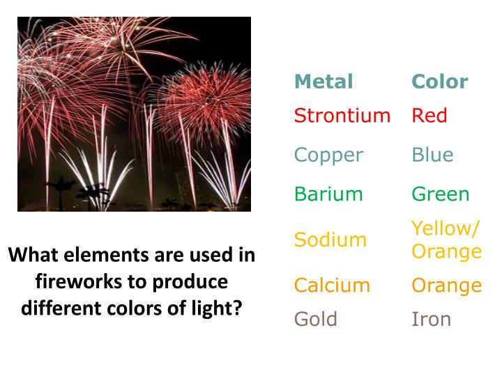 What elements are used in fireworks to produce different colors of light?