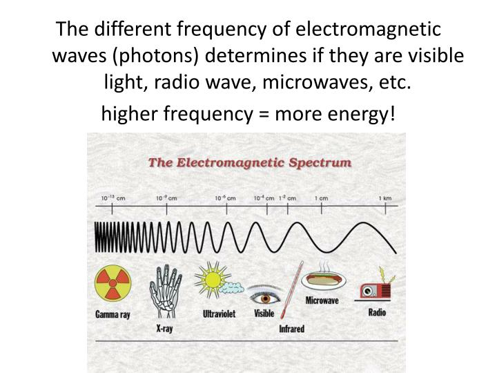The different frequency of electromagnetic waves (photons) determines if they are visible light, radio wave, microwaves, etc.