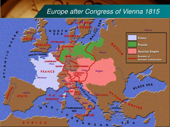 Europe after Congress of Vienna 1815