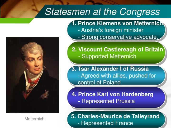 Statesmen at the Congress