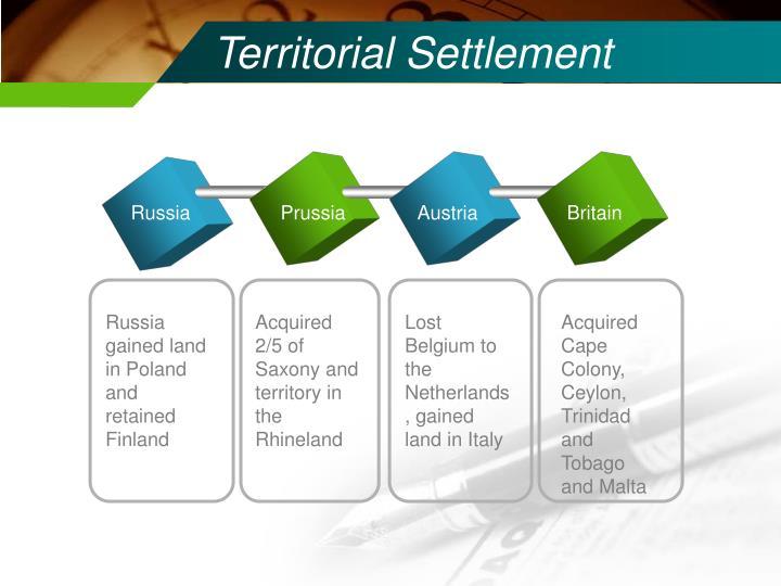 Territorial Settlement