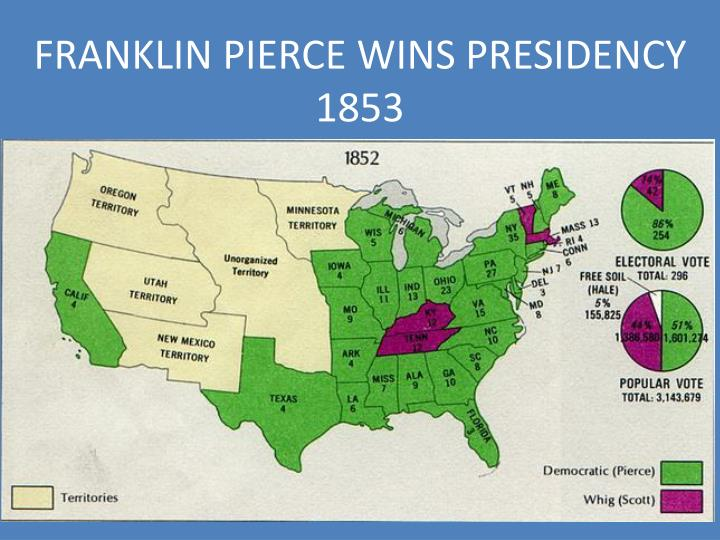 FRANKLIN PIERCE WINS PRESIDENCY 1853