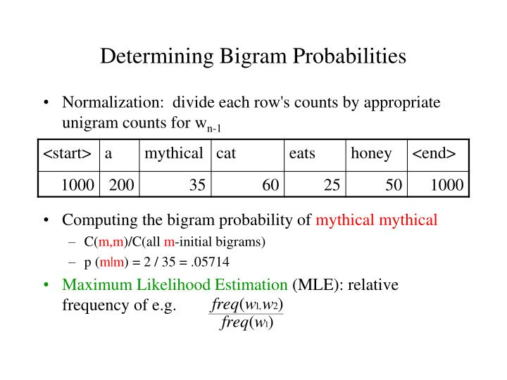 Determining Bigram Probabilities