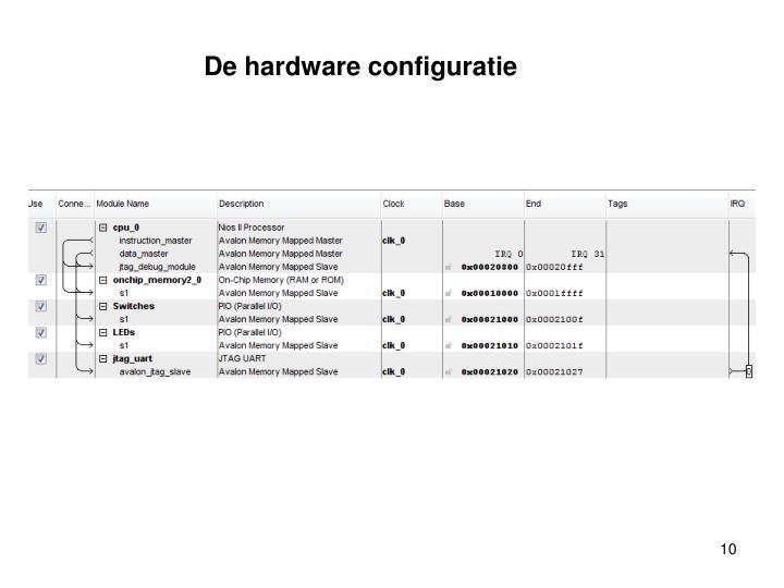 De hardware configuratie